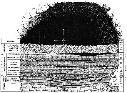 sirgenstein - profil - schmidt 1912